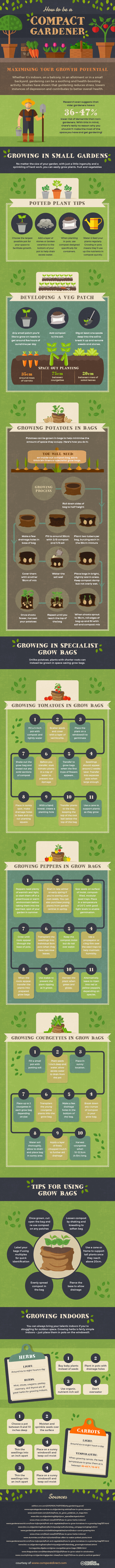 How to be a compact gardener